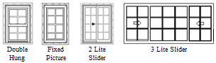 Series 4600 Available Window Configurations
